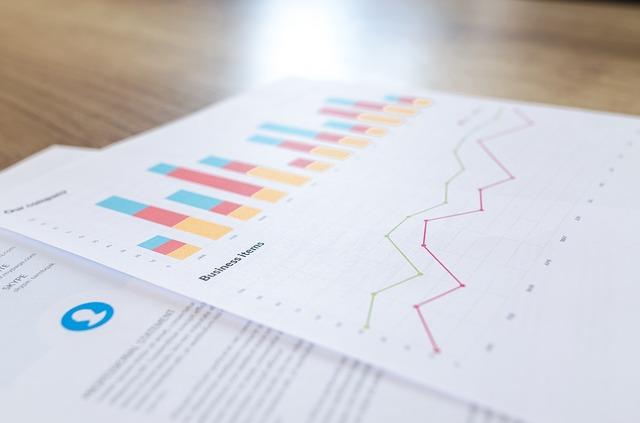 finanční analýzy